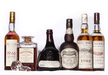 Виски в подарок